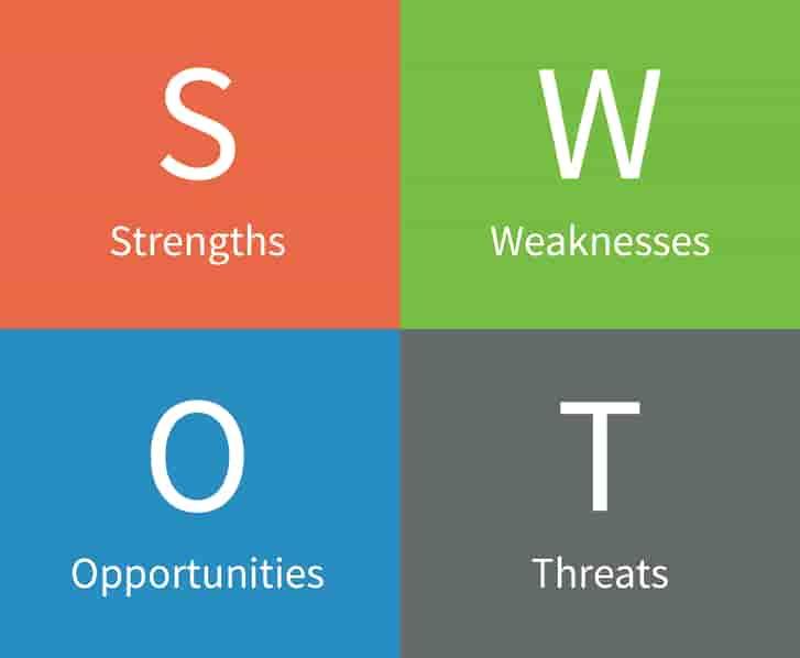 SWOT Analysis - BusinessJohn