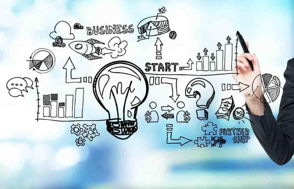 How to Start Your Own Business - BusinessJohn