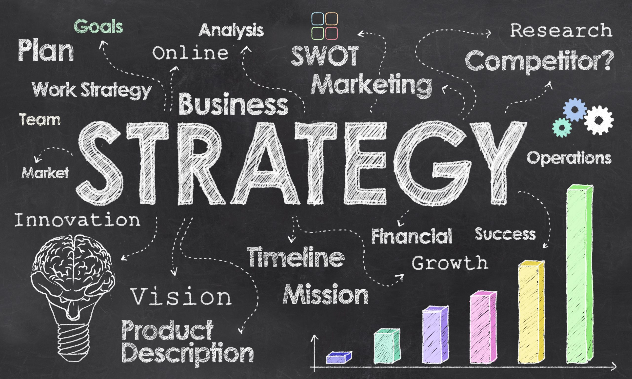 Functional Tactics Compare To Business Strategies
